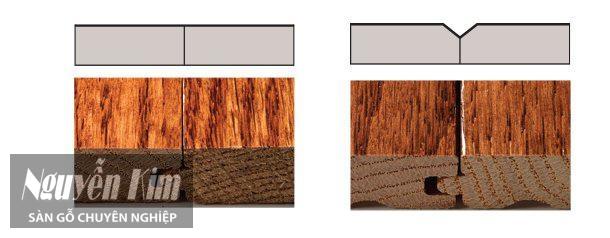 ván sàn gỗ tự nhiên hèm vuông và hèm V
