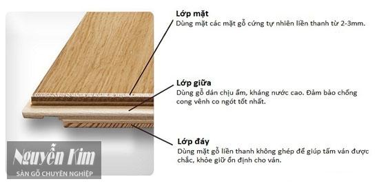 cấu tạo sàn gỗ tự nhiên