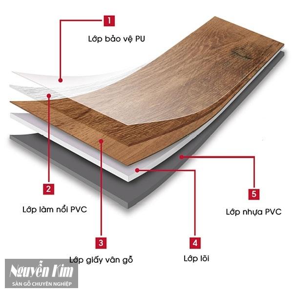 cấu tạo sàn nhựa giả gỗ chịu nước