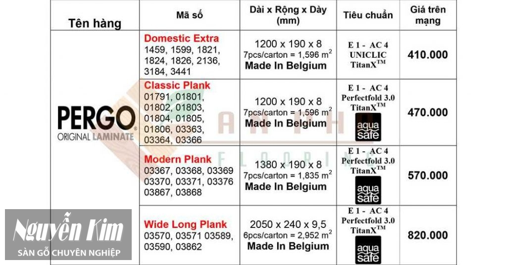 bảng giá sàn gỗ pergo Bỉ chi tiết