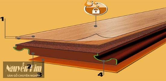 cấu tạo sàn gỗ thaixin