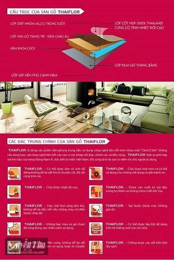 đặc điểm sàn gỗ thaiflor