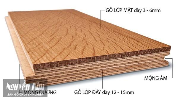 kích thước sàn gỗ công nghiệp