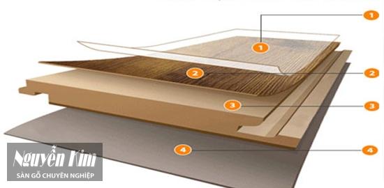 cấu tạo sàn gỗ Hàn Quốc