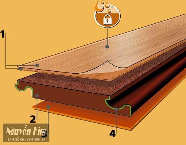 cấu tạo sàn gỗ Kahn