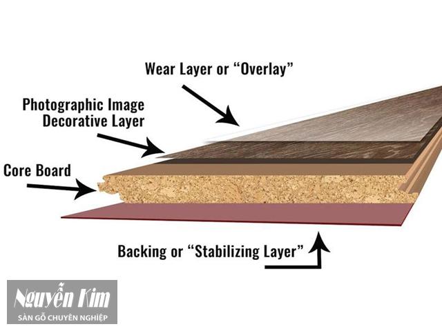 Cấu tạo sàn gỗ công nghiệp Laminate