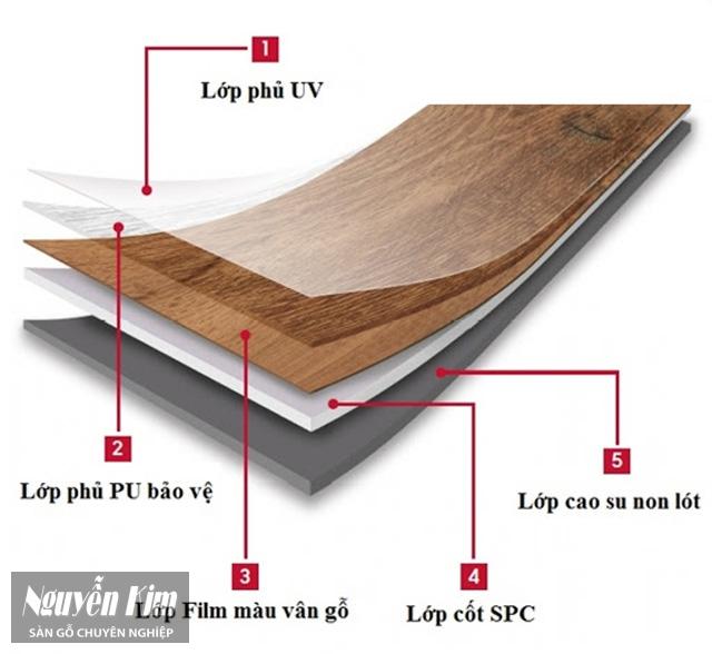 cấu tạo sàn nhựa spc