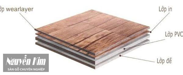 cấu tạo sàn vinyl chống tĩnh điện