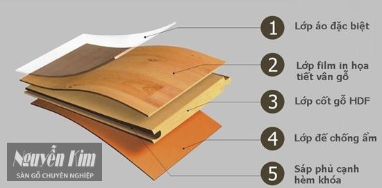 cấu tạo sàn gỗ dongwha