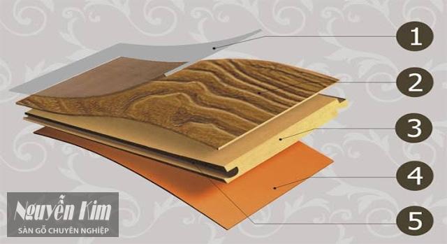 Cấu tạo sàn gỗ công nghiệp Eurolines