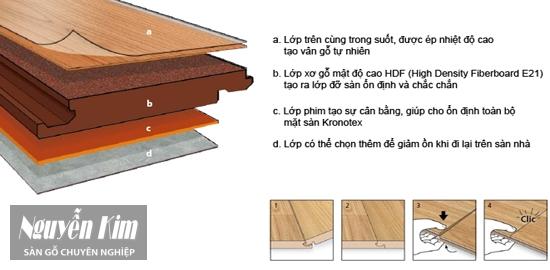 cấu tạo sàn kronotex